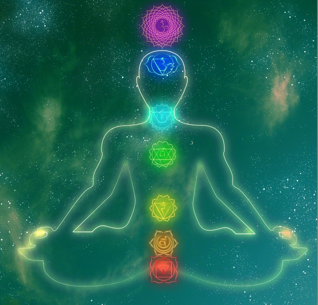 Yoga & the Chakras- Part 1Prana